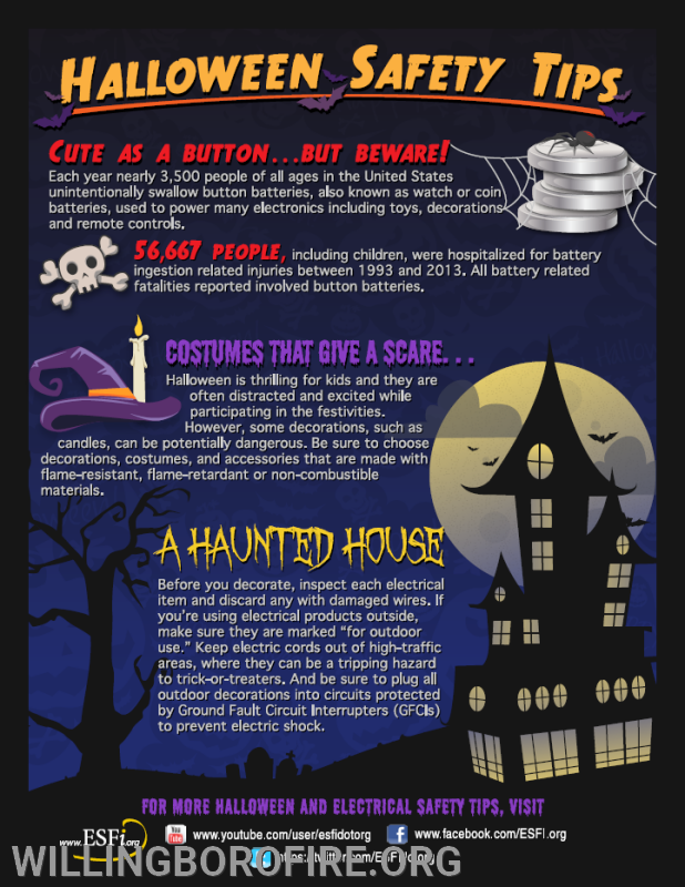 For more Halloween and Electrical Safety Tips visit:  www.ESFI.org
